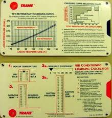 R410a Ac Pressure Chart Hvac Stuff In 2019 Refrigeration
