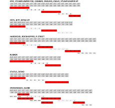 Specialized Frame Size Chart 2015 Specialized Frame Size