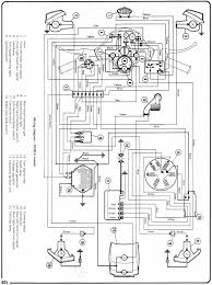 1974 Ford Maverick Wiring Diagrams