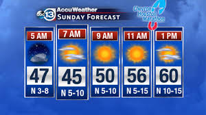 cool tempreatures expected at start of chevron houston marathon  cool tempreatures expected at start of chevron houston marathon com