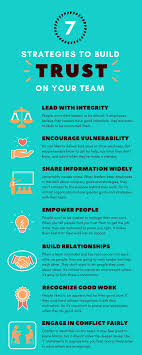 How To Be A Good Team Leader At Work How To Build Trust On Your Team Hive