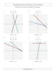 solving systems of equations answers math the solve systems of linear equations by graphing standard a