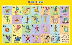 Letterland Chart Letterland Characters Phonics Alphabet Phonics Phonics