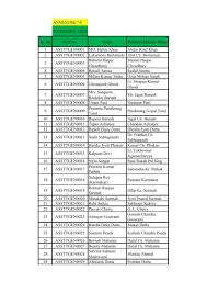 List of Candidates for the written test for the post of Assistant in Tea ...
