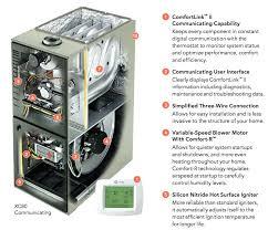 trane xb80 furnace manual daily instruction manual guides \u2022 trane xl80 furnace wiring diagram at Trane Xl80 Wiring Diagram