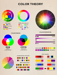 Color Theory For Designers 4 Color Lessons Tes Teach