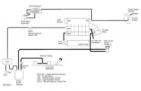 power outlet for motorcycle power wiring diagram, schematic Power Outlet Diagram tri five wiring diagram power outlet wiring diagram
