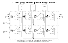 programmable fx switcher amp controls notice that the p2 path and selector switches are identical to the p1 path and selectors we can therefore make as many programs as we like by just making