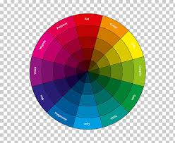 Color Wheel Rgb Color Space Primary Color Cmyk Color Model