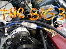 what is the big 3 in car audio and why is it so important what is the big 3 in car audio and why is it so important