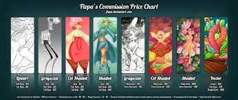 Commission Price Chart Character Colorful Digital