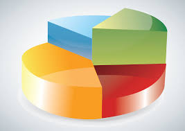3d Pie Chart In Highcharts Javascript Stack Overflow
