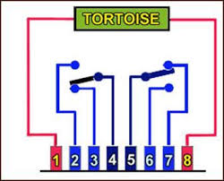 tortoise wiring o gauge railroading on line forum tortoise switch machine internal diagram