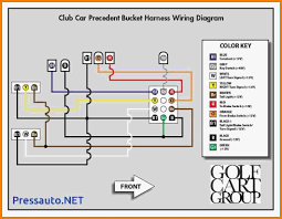 ez go wiring diagram light just another wiring diagram blog • ez go rxv 48 volt wiring diagrams wiring library rh 16 trgy org ez go gas
