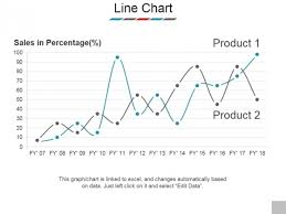 Line Chart Ppt Powerpoint Presentation Outline Samples - Powerpoint ...