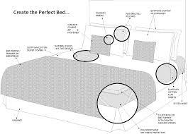 fitted sheet vs flat sheet bed linen guide