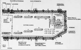 gonars borderlands of memory slovenia  plan of the concentration camp at gonars