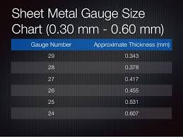 Metal Roof Gauge Thickness Chart Roofing Materials Components Of Steel Roofing