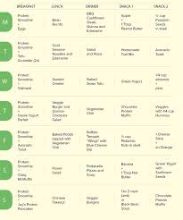 Diet Chart For Vegetarian Weight Loss Vegetarian Diet 7 Day Meal Plan To Lower Your Cholesterol