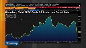 Brent Price Chart Bloomberg Twelve Empty Supertankers Reveal Truths About Todays Oil