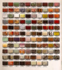 Identification Chart For Stones Crystals Stone Jewelry Stone