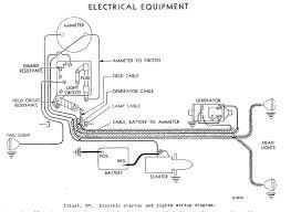 farmall m wiring diagram farmall m wiring diagram wiring diagrams International Tractor Wiring Diagram farmall m wiring diagram farmall m wiring diagram wiring diagrams \u2022 techwomen co international cub tractor wiring diagram