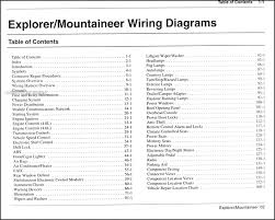 wiring diagram 2002 ford explorer xlt the wiring diagram 2002 ford explorer mercury mountaineer wiring diagram manual original wiring diagram