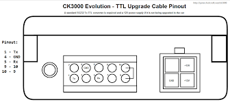ck3000 evolution upgrade serial cable pinout parrot Parrot Mki9100 Wiring Diagram Parrot Mki9100 Wiring Diagram #15 parrot mki9100 wiring diagram