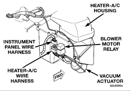 jeep wrangler blower motor does not work the blower motor relay is located in a wire harness connector that is secured to the heater a c housing behind the glove box on the passenger side of the