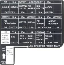 1999 infiniti g20 fuse box diagram 1999 wiring diagrams online