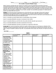 The Crucible Character Chart Worksheet The Crucible Character Chart Worksheets Teaching Resources