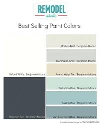 Pottery Barn Paint Colors New Best Selling Photograph