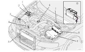 2002 volvo v70 engine compartment