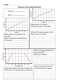 Interpreting Motion Graphs Worksheet Free Worksheets Library further  furthermore  likewise Interpreting Graphs Worksheet Middle School Free Worksheets also Speed   Motion Graphs   NEW KS3 by hannahradford   Teaching besides Motion Graph Worksheet Free Worksheets Library   Download and likewise Interpreting Motion Graphs   YouTube further  further  moreover Motion Review Worksheet  Distance Time Graphs   High school also . on motion graphs worksheet middle school