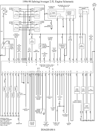 2005 chrysler pacifica speaker wiring diagram complete wiring 2004 chrysler pacifica fuse box diagram at 2005 Chrysler Pacifica Fuse Box Diagram