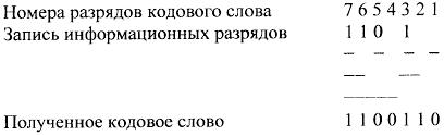 Патент на изобретение № Символами отмечены разряды трех групп кодового слова для каждой из которых определяется контрольный разряд посредством суммирования отмеченных разрядов