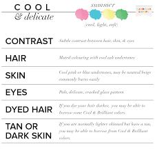 Best & Worst <b>Colors</b> for <b>Summer</b>, Seasonal <b>Color</b> Analysis