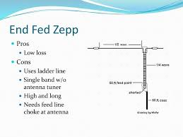 End Fed Dipole Antenna Design End Fed Antenna Secrets Select Install Operate Ppt Download