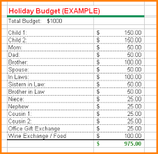 Sample Family Budget Adorable Sample Budget For Family Of 44 Kubreeuforicco
