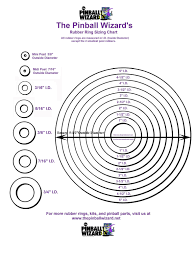 Actual Size Ring Size Chart Rubber Ring Sizing Chart
