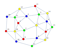 Sage.graphs.graph_coloring.fractional_chromatic_number(g, solver='ppl', verbose=0, check_components the result is clearly a proper coloring, which usually requires much more colors than an optimal vertex coloring of the graph, and heavily depends on the ordering of the vertices. Graph Coloring Or Proof By Crayon Math Programming