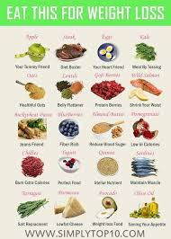 Healthy Meal Chart To Lose Weight Pin On Health Benefits Reference Charts