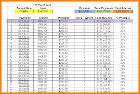 amort table amortization template erieairfair