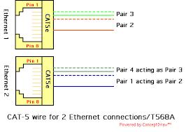 cat 4 wiring diagram wiring diagram and schematic design cat 6 wiring diagram at Cat 4 Wiring Diagram