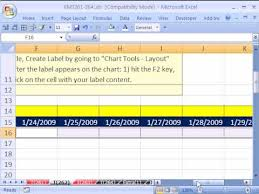 Excel Magic Trick 262 Dynamic Weekly Chart Youtube