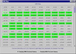 Dmx Binary Chart