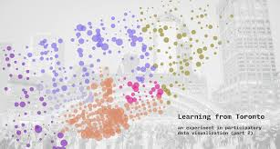 Tchc My Chart Learning From Toronto Visualizations Andrea Giambelli