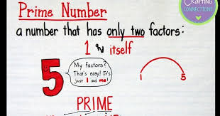 Prime Composite Anchor Chart Prime And Composite Number Anchor Charts Www