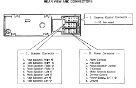 sony double din receiver install part 1 car stereo wiring car stereo wiring color codes at Double Din Car Stereo Wiring Diagram