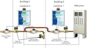 Water Detection Gconcept Com Co